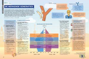 630 - F&F - De Werkende Generatie