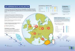 F&F zuivelsector spread platform - compressed