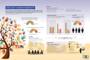 639 - Facts & figures - Diversiteit4
