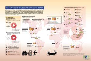 640 - Facts and Figures - De Verzekeringssector Groeit