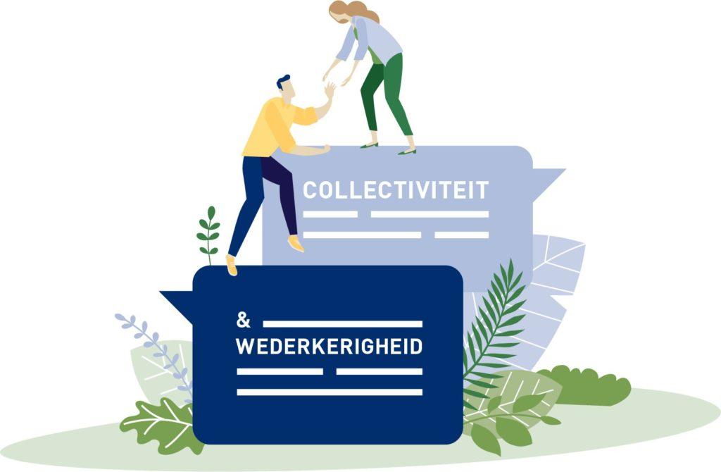Coöperatie Code 2019 -illustratie4_collectiviteit en wederkerigheid