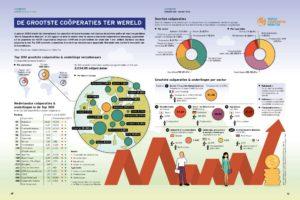 642-F&F-coöperatie-de-grootste-coöperaties-ter-wereld
