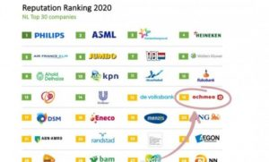 500_reputatie-ranking-2020-achmea-home